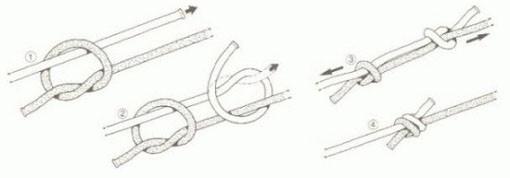 Imagen de cómo hacer un nudo de pescador o nudo inglés