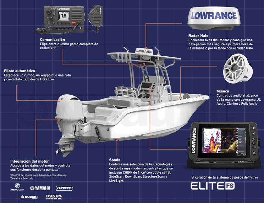 Todo lo que ofrece esta nueva sonda fishing system de lowrance