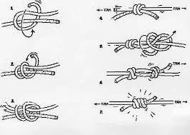 Imagen para hacer un nudo de pescador doble