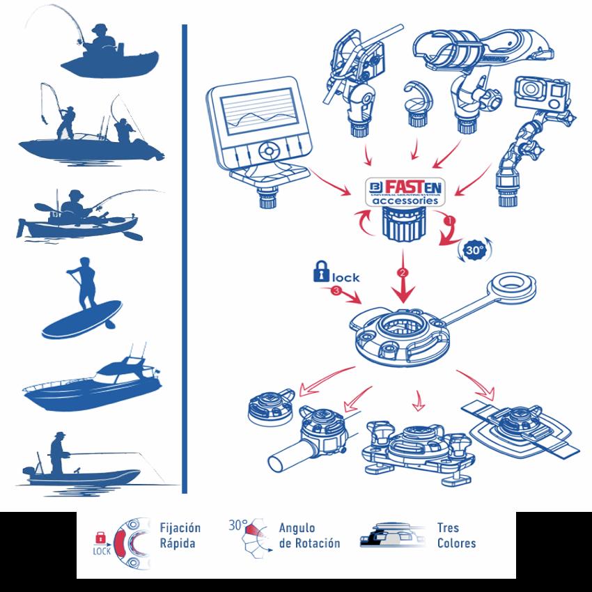 Cómo colocar los soportes en diferentes embarcaciones