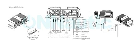 Ejemplos de usos del Sistema de audio marino Sonichub2 para Lowrance y Simrad