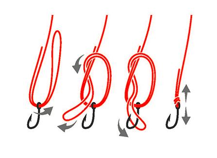 Imagen de cómo se hace un nudo palomar para pesca