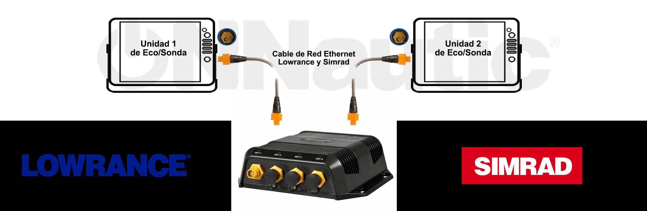 Diagrama Lowrance Simrad Ethernet