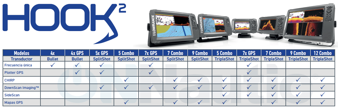 Comparativa Lowrance Hook2