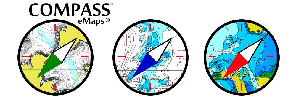 Banner compass