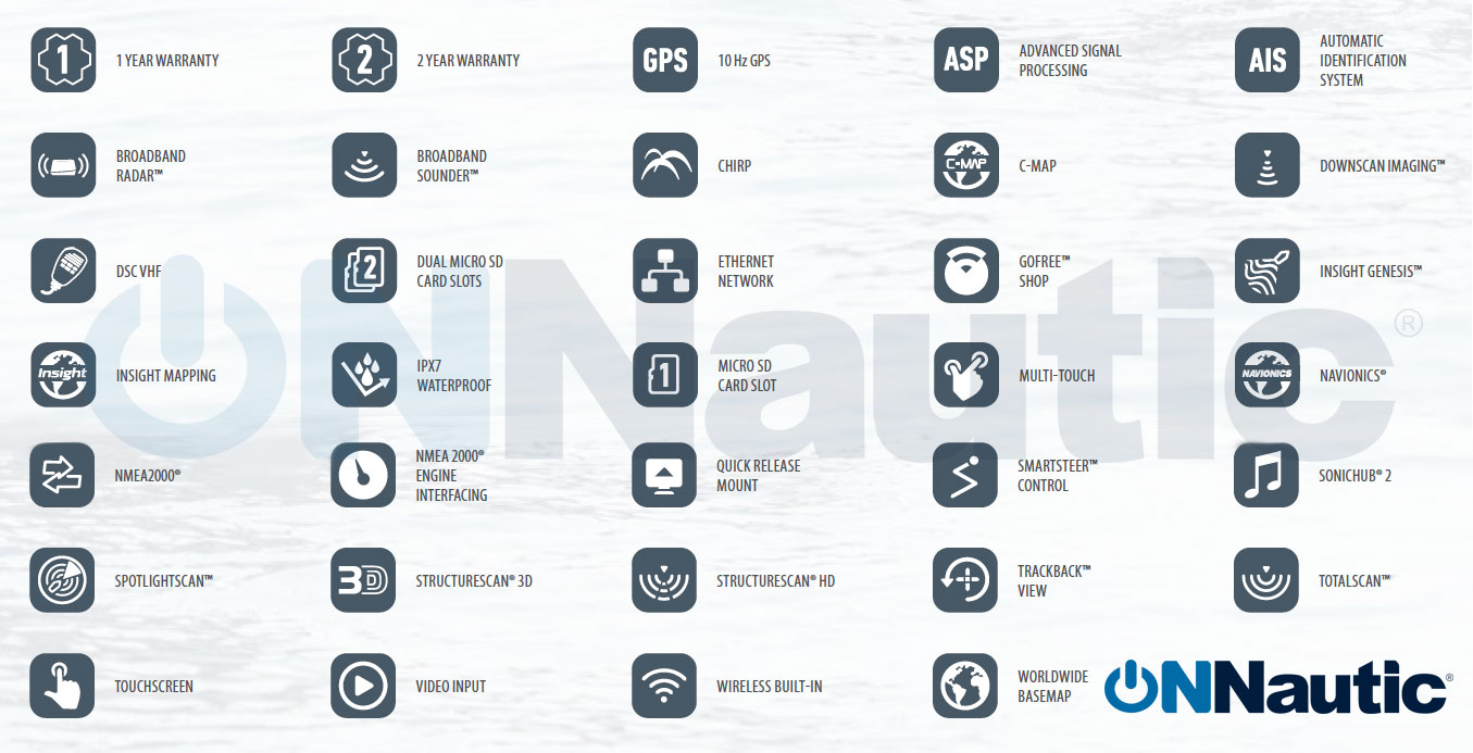 Iconos Descriptivos Lowrance