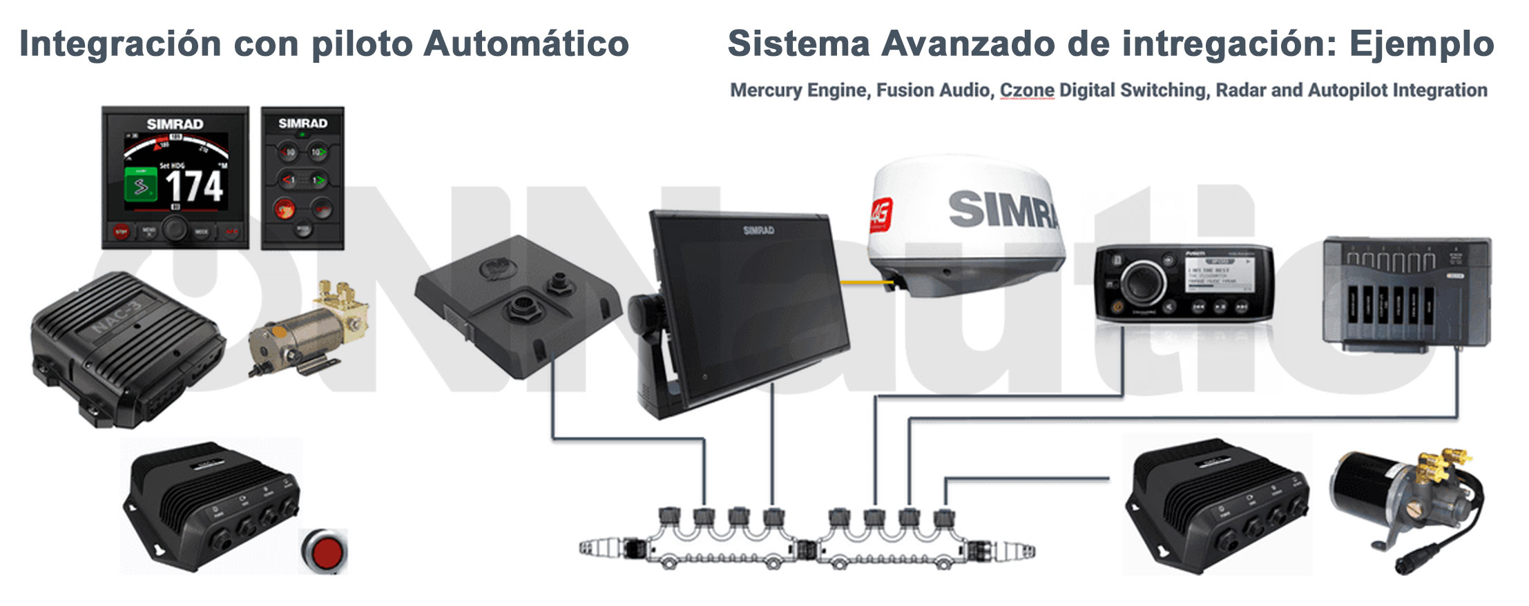 Conexion XSR SIMRAD