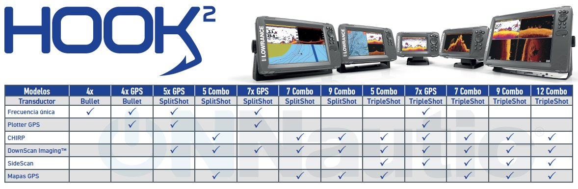 Comparativa Lowrance Hook2-4x